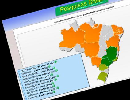 Pesquisas Brasil